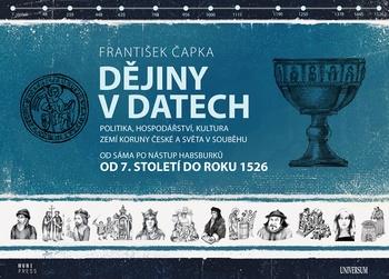 Dějiny v datech: Od 7. století do roku 1