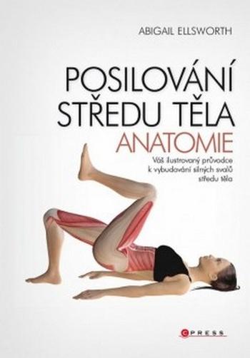 Posilování středu těla. Anatomie