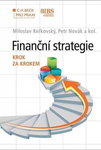 Finanční strategie
