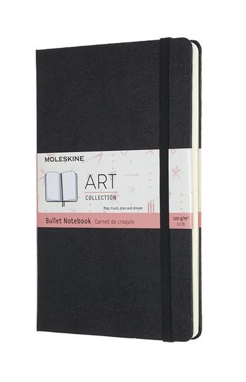 Skicář Moleskine tvrdý tečkovaný černý L
